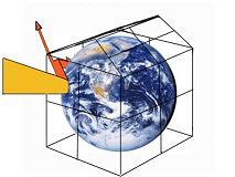 Kuva 1. Kasvihuonekaasut päästävät valon läpi mutta estävän lämmön karkaamisen kuten lasi kasvihuoneessa.